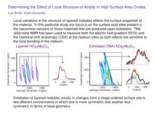 Determining the Effect of Local Structure of Acidity in High Surface Area Oxides