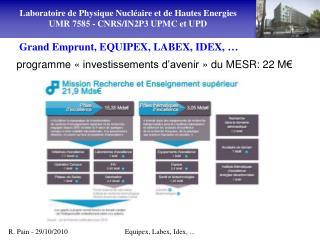 Grand  Emprunt,  EQUIPEX, LABEX, IDEX, …