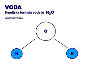 Hemijska f ormula  vode  je   H 2 O