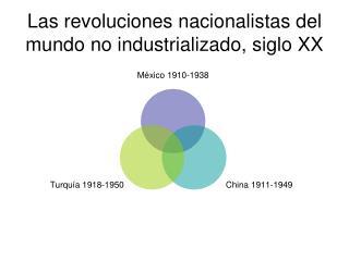 Las revoluciones nacionalistas del mundo no industrializado, siglo XX