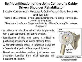 Self-Identification of the Joint Centre of a Cable-Driven Shoulder Rehabilitator