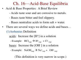 Ch. 16—Acid-Base Equilibria