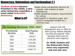 Democracy, Nationalism and Sectionalism 2.1