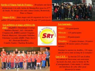 Les tournois : Noel : 256 participants Mozaïc : 135 participants Interne : 20 participants