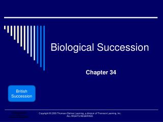 Biological Succession