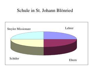 Schule in St. Johann Blönried