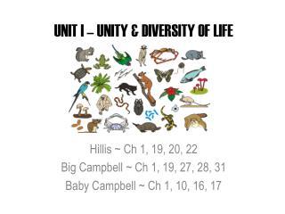 UNIT I – UNITY & DIVERSITY OF LIFE
