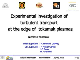 Experimental investigation of