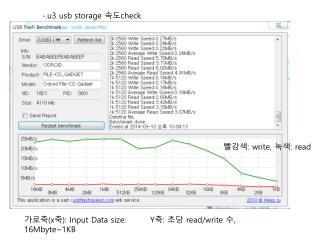 -.u3  usb  storage  속도 check