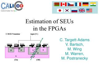 Estimation of SEUs  in the FPGAs