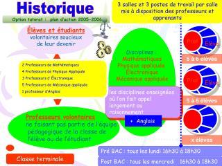 Disciplines :  Math matiques Physique appliqu e   lectronique M canique appliqu e