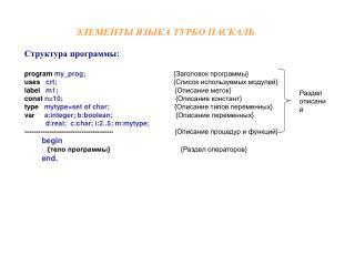 Раздел  описаний
