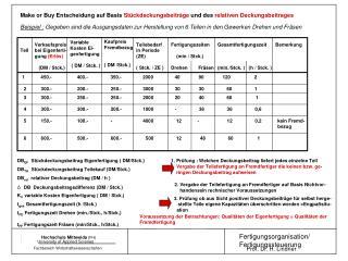 Hochschule Mittweida  (FH)