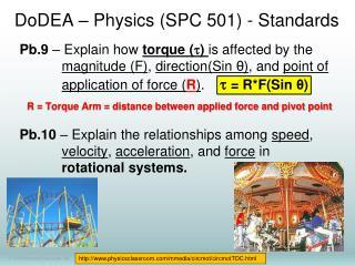 DoDEA – Physics (SPC 501) - Standards