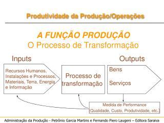 A FUN��O PRODU��O O Processo de Transforma��o