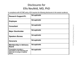 Disclosures for  Ellis Neufeld, MD, PhD