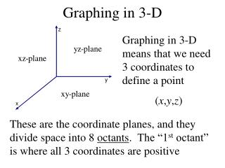 Graphing in 3-D