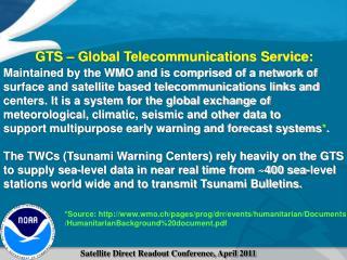 GTS – Global Telecommunications Service: