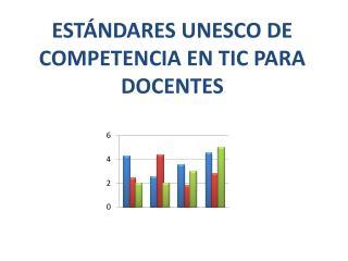 EST�NDARES UNESCO DE COMPETENCIA EN TIC PARA DOCENTES