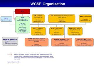 WGSE Organisation
