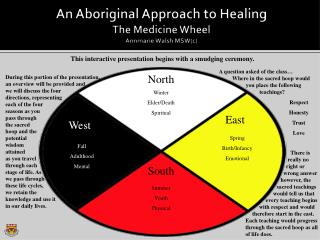 An Aboriginal Approach to Healing The Medicine Wheel Annmarie Walsh  MSW(c)