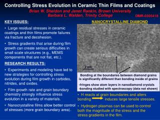 Controlling Stress Evolution in Ceramic Thin Films and Coatings