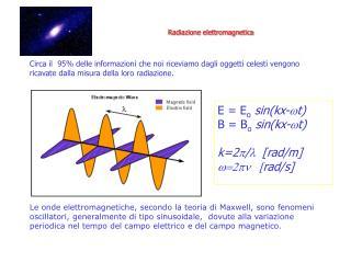 E = E o sin(kx- w t) B = B o sin(kx- w t) k=2 p / l   [rad/m] w=2pn   [ rad/s]