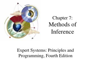 Chapter 7: Methods of Inference