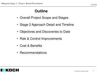 Project  Board Presentation