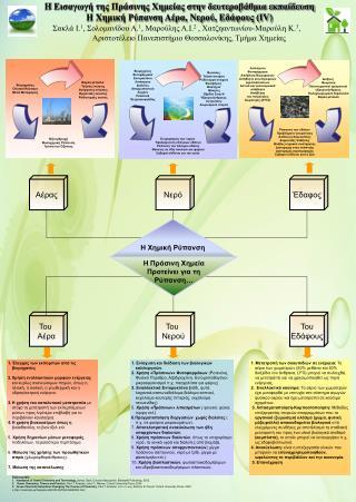 Βαρέα μέταλλα   Τοξικές ενώσεις Ανόργανες ενώσεις Οργανικές ενώσεις Ραδιενεργές ουσίες