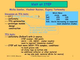 Visit at ITEP