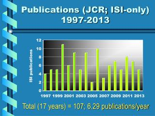 Publications (JCR; ISI-only) 1997-2013