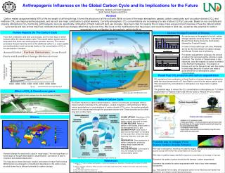 Anthropogenic Influences on the Global Carbon Cycle and its Implications for the Future