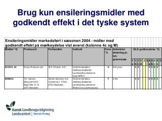 Brug kun ensileringsmidler med godkendt effekt i det tyske system