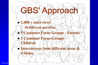1,000 + interviews 38 different questions 5 Customer Focus Groups - Parents
