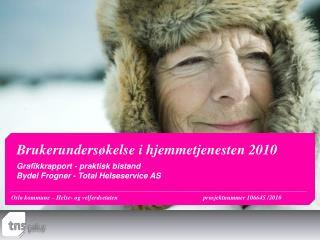 Oslo kommune – Helse- og velferdsetatenprosjektnummer 106645/2010