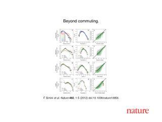 F Simini et al. Nature 482, 1-5 2012 doi:10.1038