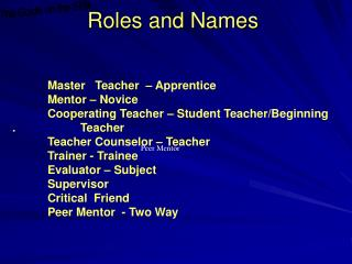 Roles and Names
