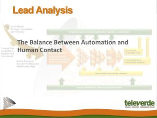 Lead Analysis:  The Balance Between Automation and Human Con