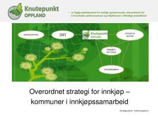 Overordnet strategi  for innkjøp –  kommuner i innkjøpssamarbeid