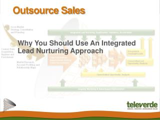 Outsource Sales:  Why You Should Use an Integrated Lead Nurt