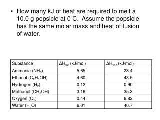 How many grams of ice at 0 °C could be melted by the addition of 0.400 kJ of heat?