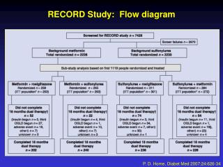 RECORD Study:   Flow diagram