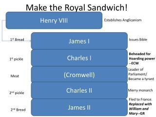 Make the Royal Sandwich!