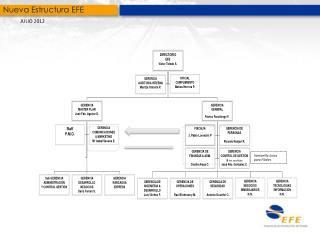 Nueva Estructura EFE
