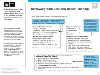 Borrowing from Scenario-Based Planning