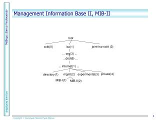 Management Information Base ΙΙ, MIB-ΙΙ