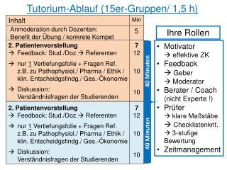 Tutorium-Ablauf (15er-Gruppen/ 1,5 h)