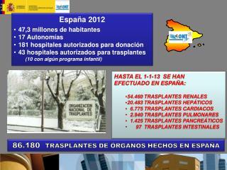 HASTA EL  1-1-13   SE HAN  EFECTUADO EN ESPAÑA: 54.460  TRASPLANTES RENALES