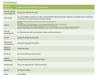 Ficha de Indicadores